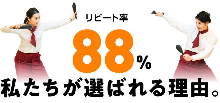 だからリピート率88%!私たちが指示される理由